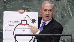 catastrophic attack on Iran