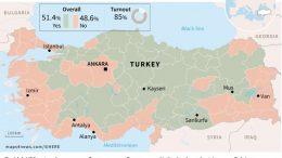 Erdogan referendum win
